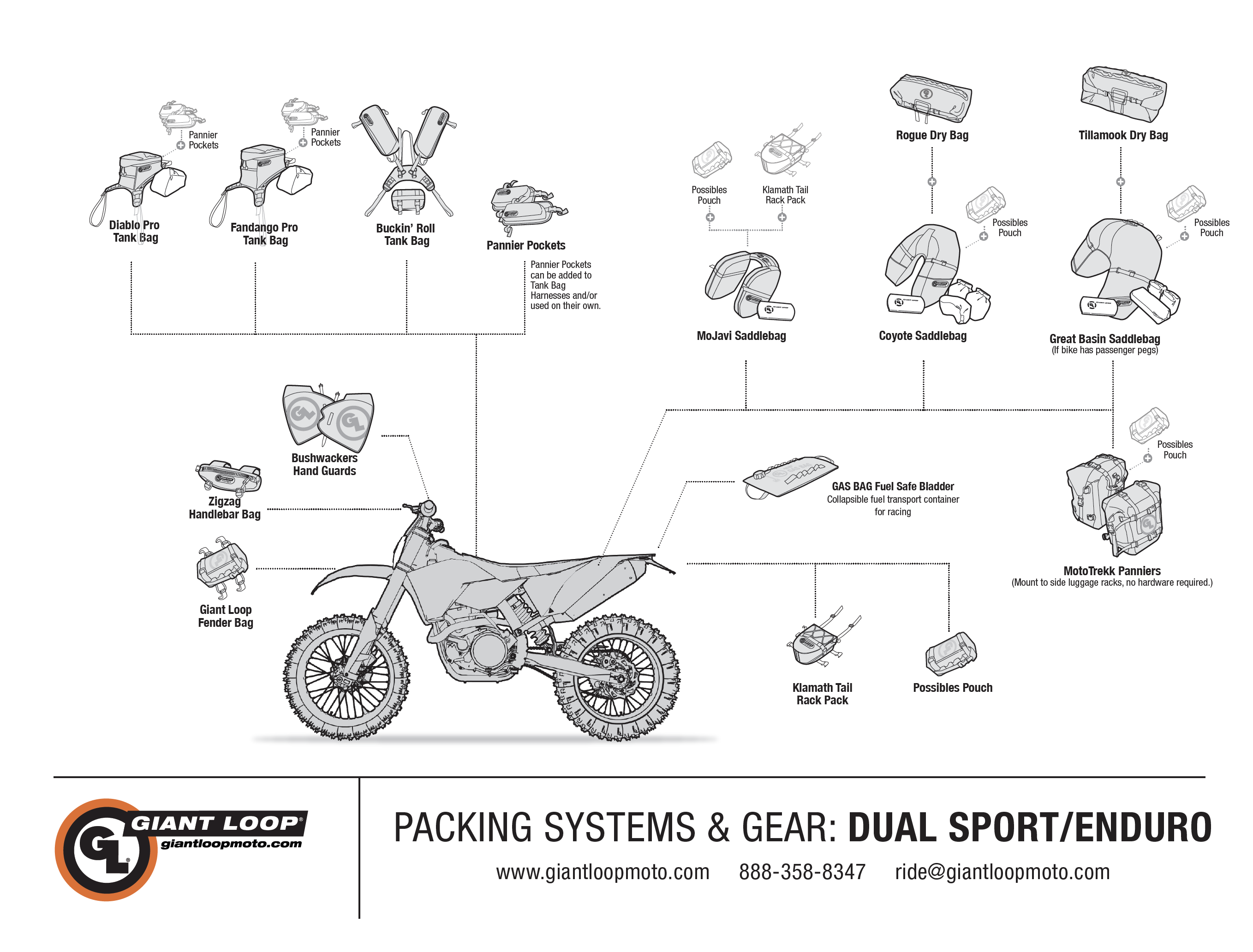 dirt bike motor diagram   23 wiring diagram images