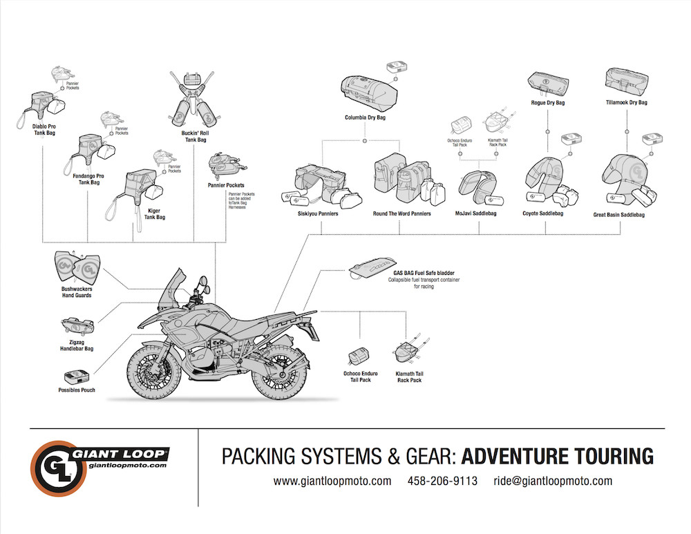Giant Loop Enduro Dual Sport Motorcycle Soft Luggage Diagram
