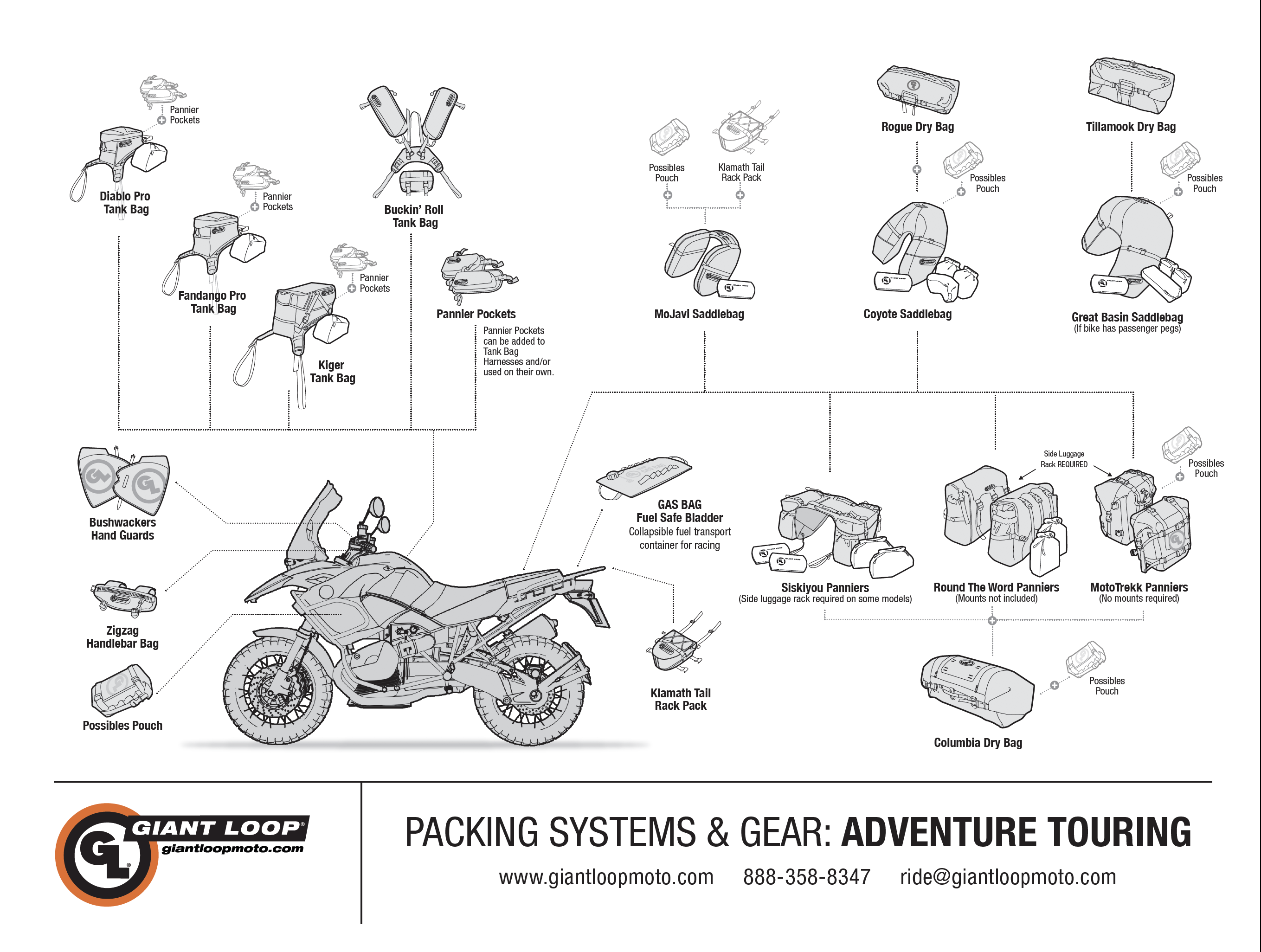 Home Giant Loop Baja Designs Wiring Diagram Ttr 250 View Gls Adventure Touring Packing Systems